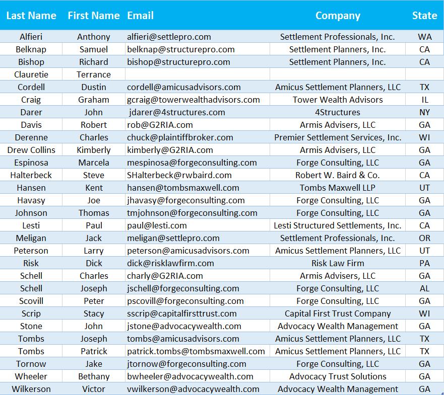 List of RSP program graduates